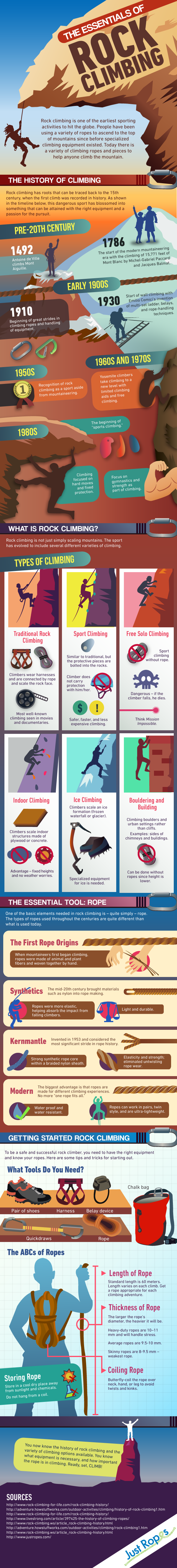 Essentials-of-Rock-Climbing-Infographic-by-Just-Ropes